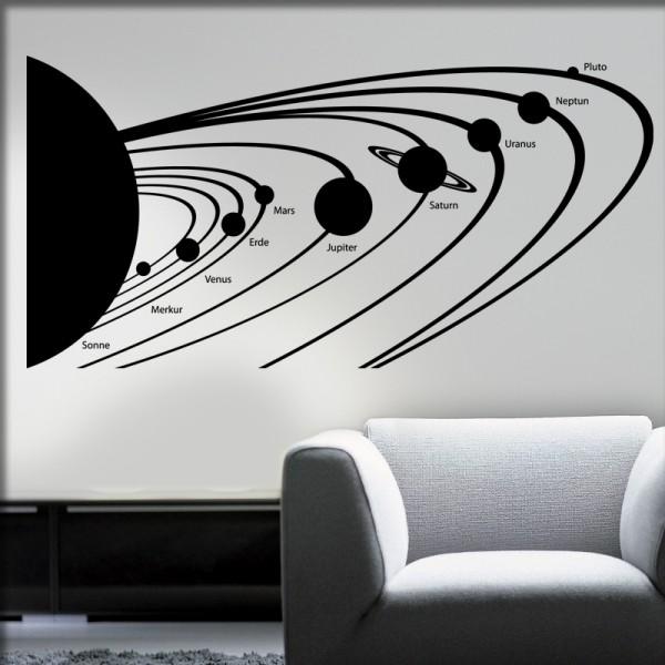 Wandtattoo Planetensystem